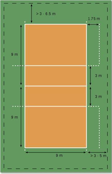 Medidas de la cancha de voleibol