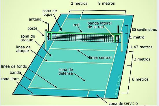 cuanto mide la cancha de voleibol