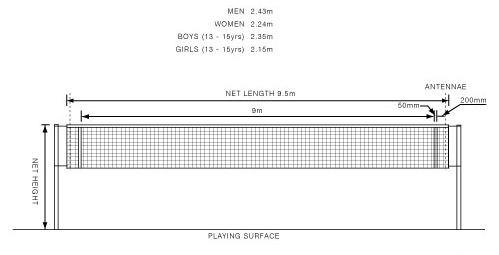 cuanto mide la red de voleibol
